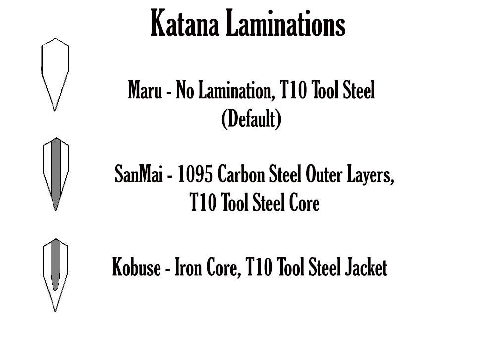 Custom Kobuse Lamination Option 1